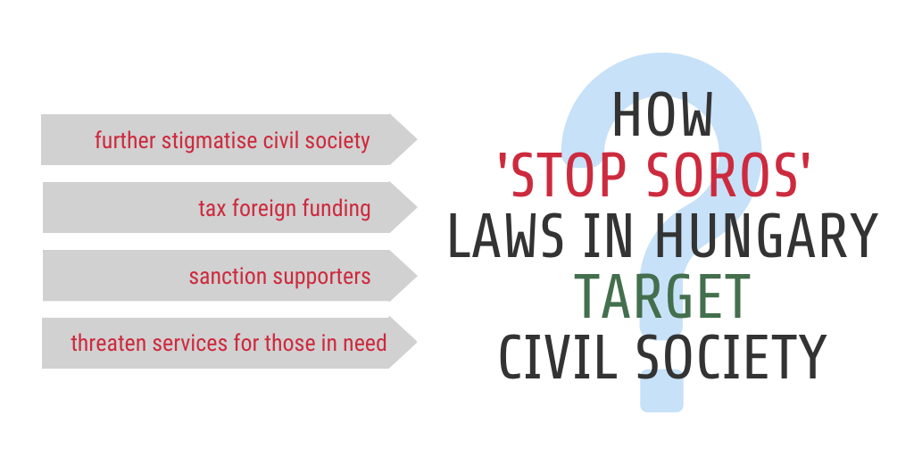 HUNGARY: the 'stop Soros' draft laws target the wider CSO sector